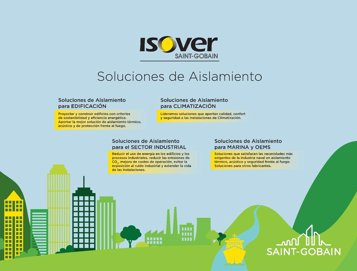 Post-Covid19:  Importancia de los materiales sostenibles en construcción (40051)
