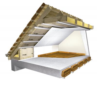 Ibr - Aislamiento termico techos interior ...