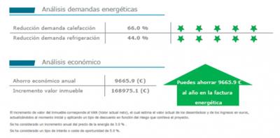 Complemento Saint-Gobain Certificación Energética CE3X