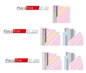 Placo Fire