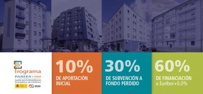 Programa PAREER + CRECE. Ayudas para la rehabilitación energética de edificios