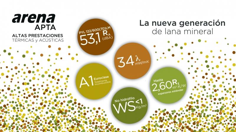 arena APTA: Nueva generación de lana mineral