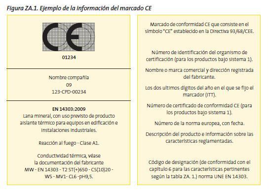 Ejemplo de la información del marcado CE