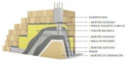 Clima 34 sistemas SATE ISOVER