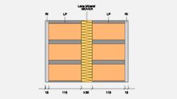 Detalles Constructivos Particiones Interiores Verticales y Medianerías