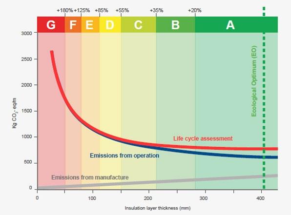 Noticia Descarbonización