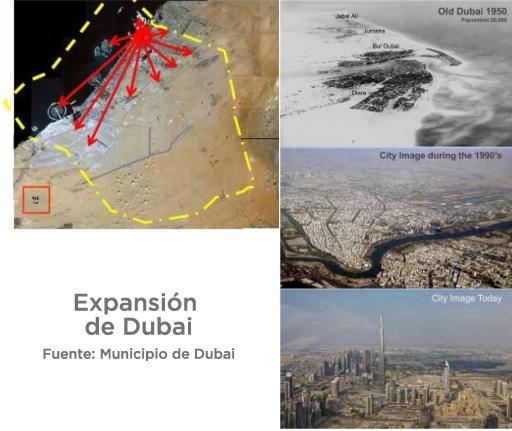 Expansión de Dubai