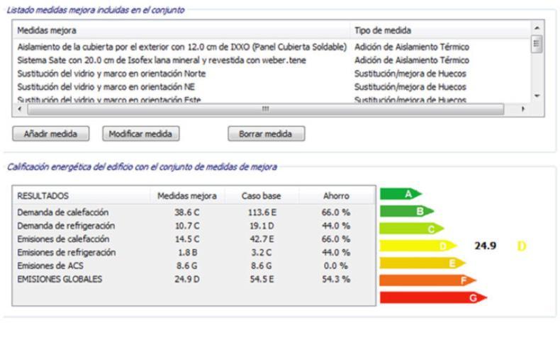 Figura 7. Resumen indicadores calificación energética de edificios